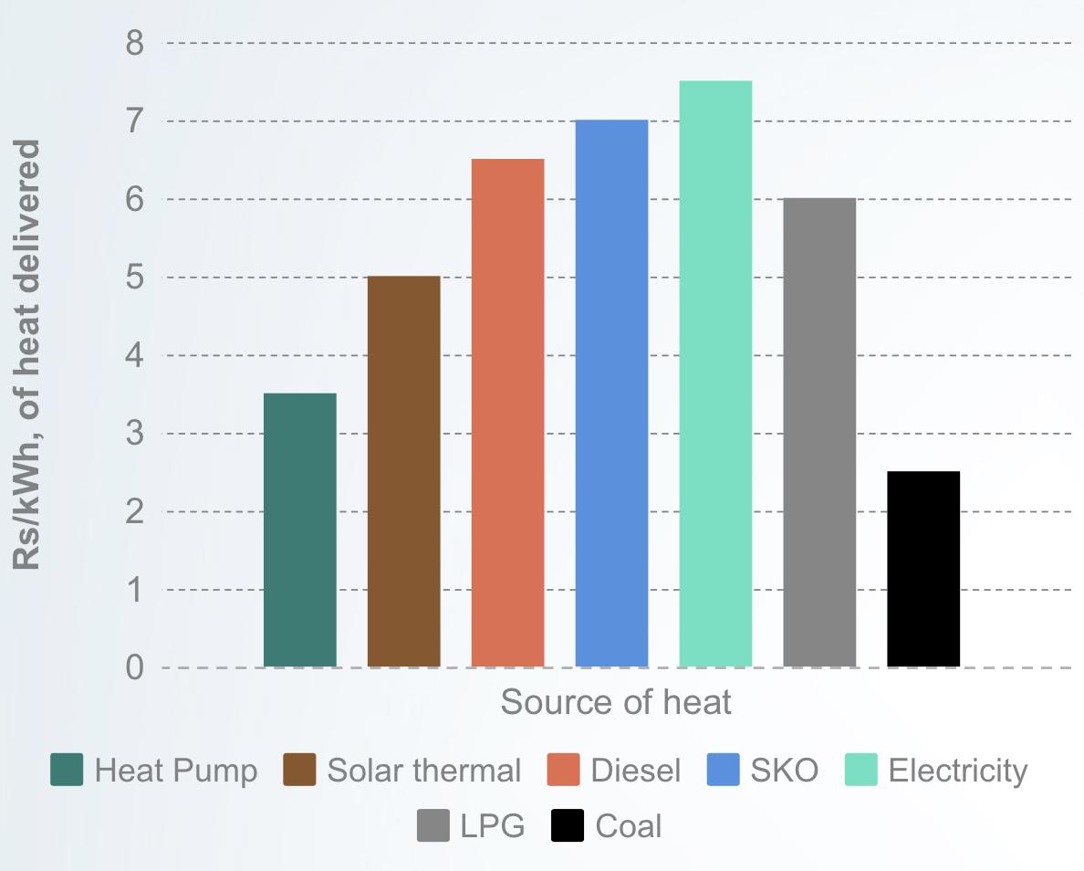 heat-pumps2