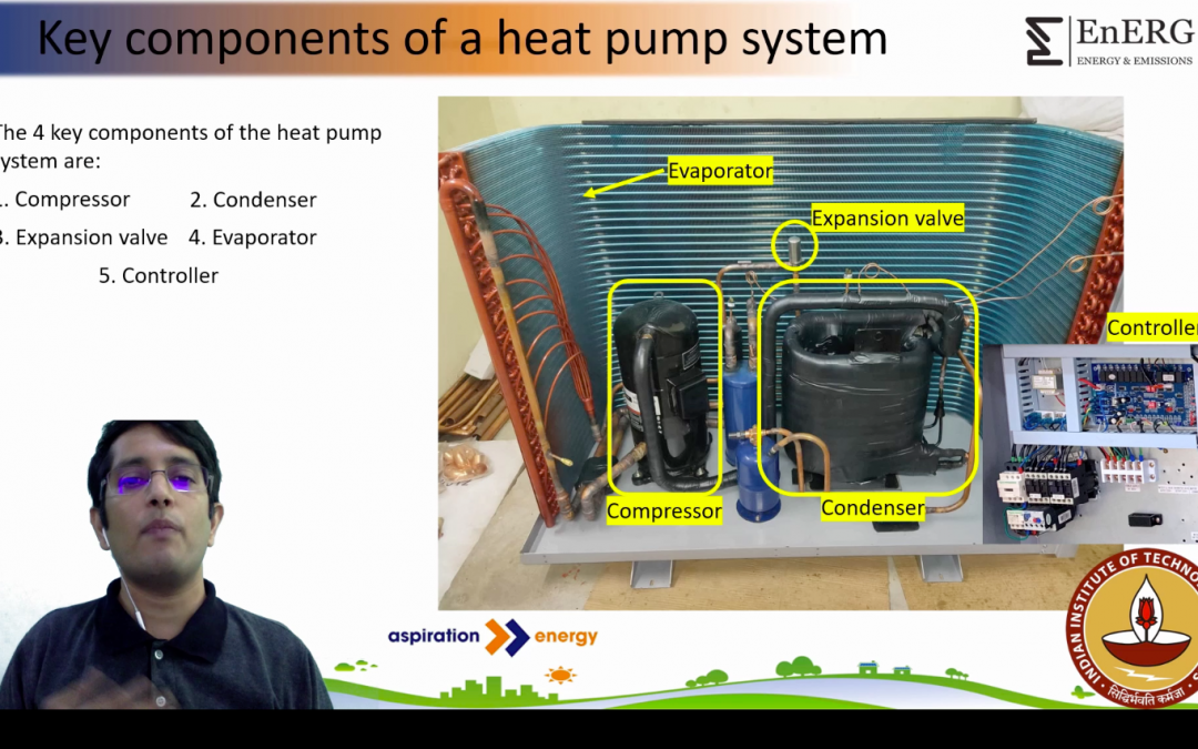 Heat Pump Knowledge Series Part 2: Components of a Heat Pump System