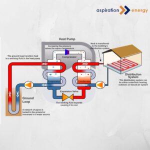 components of heat pump